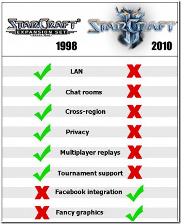 starcraft-e1280514792591
