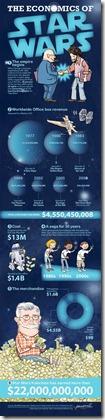 star-wars-economics-full