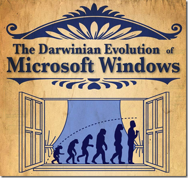 evolution-of-windows