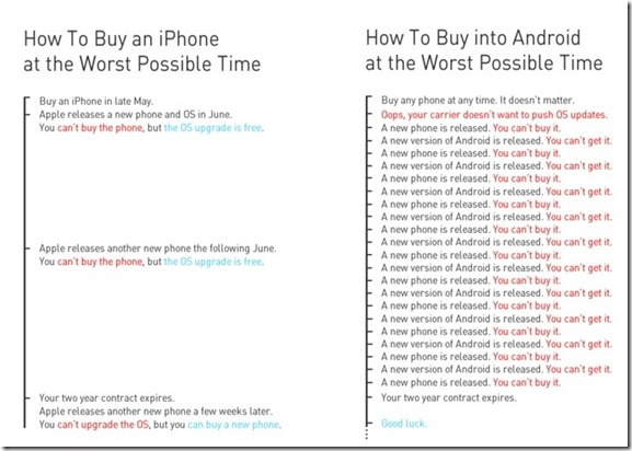 iPhoneWorstTime.png.scaled.1000