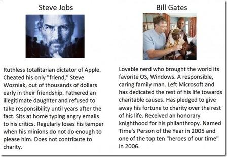 [comparativa] Steve Jobs y Bill Gates