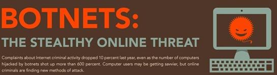 botnets, the stealthy online threat - unpocogeek.com