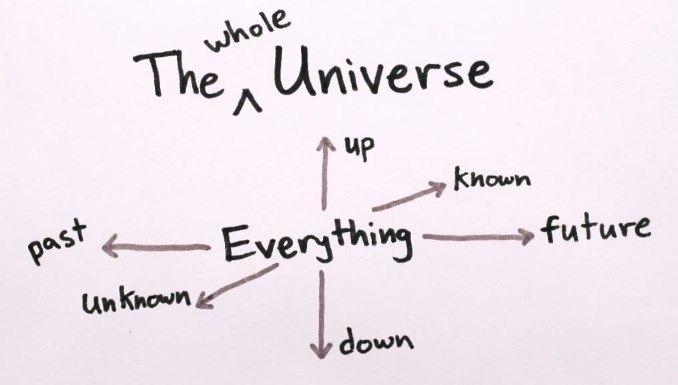 [video] ¿Qué es el universo?