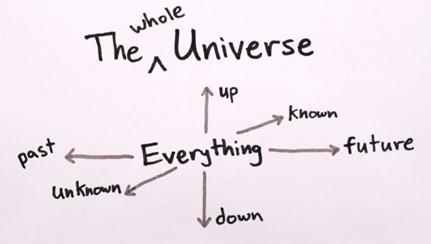 What Is The Universe - unpocogeek.com-1