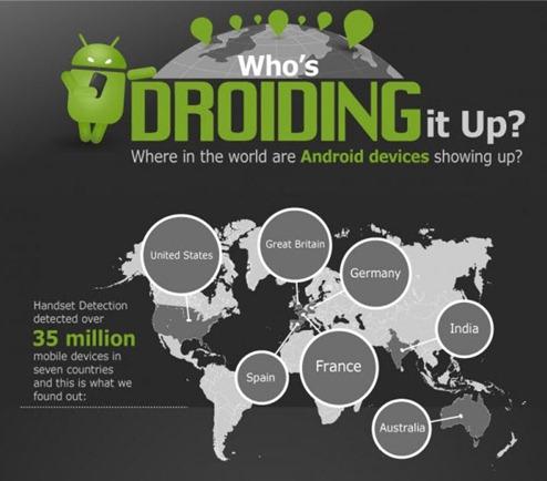 android global usage -f- unpocogeek.com