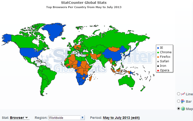 web browsers used worldwide - unpocogeek.com