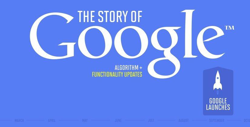 La historia de Google, algoritmos y funcionalidades