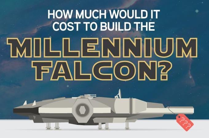 halcon_milenario_costos_construccion_unpocogeek.com