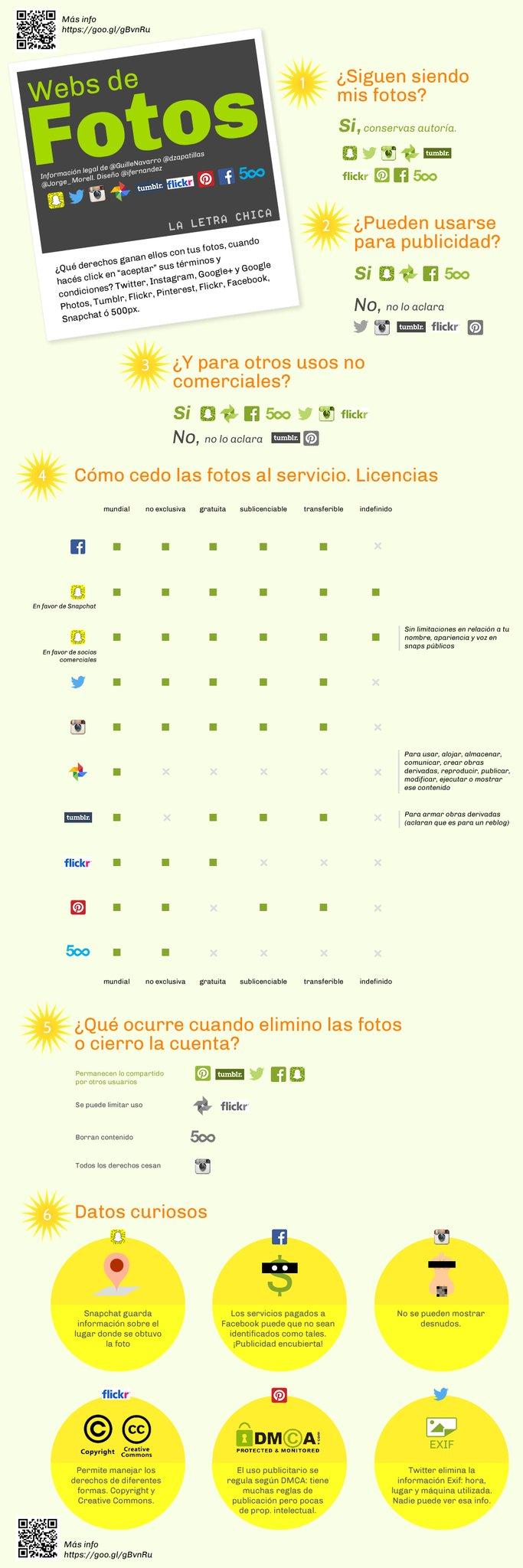 fotografias_legalidades_derechos_unpocogeek.com