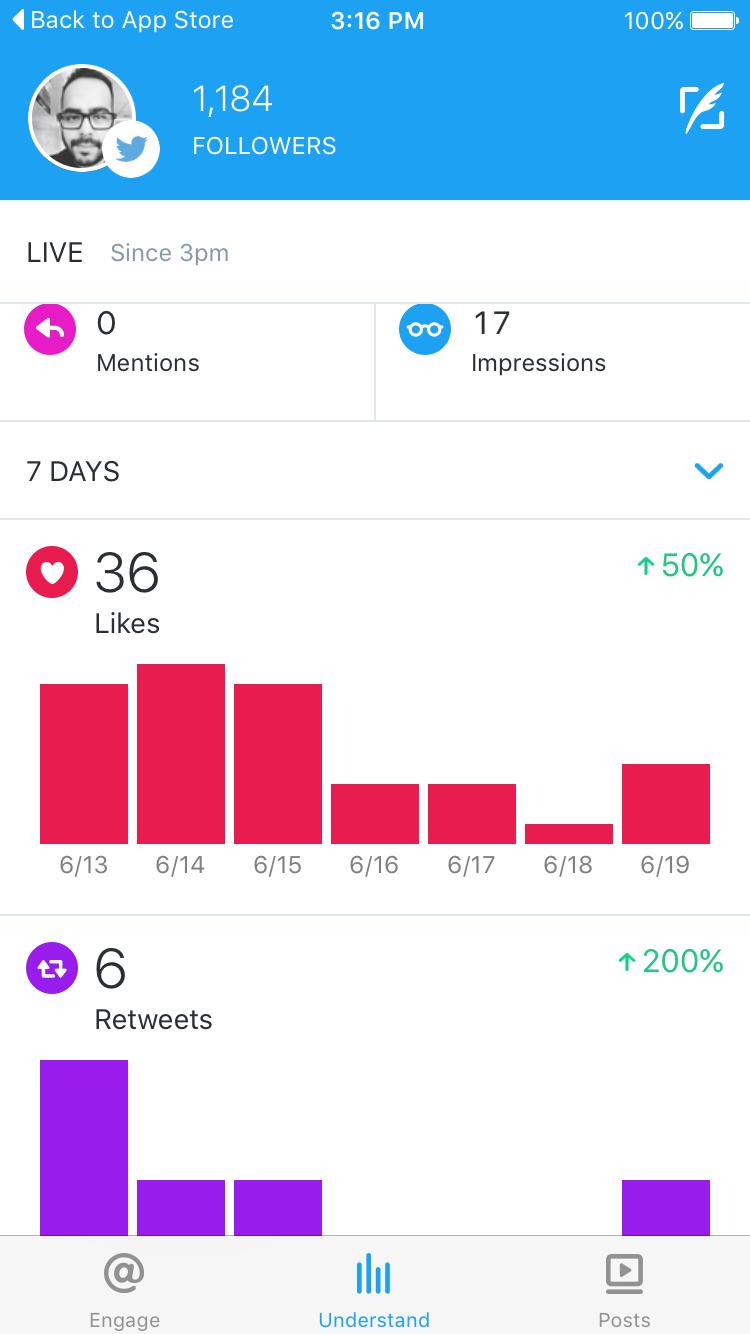 twitter_engagement_for_ios_understand_unpocogeek.com